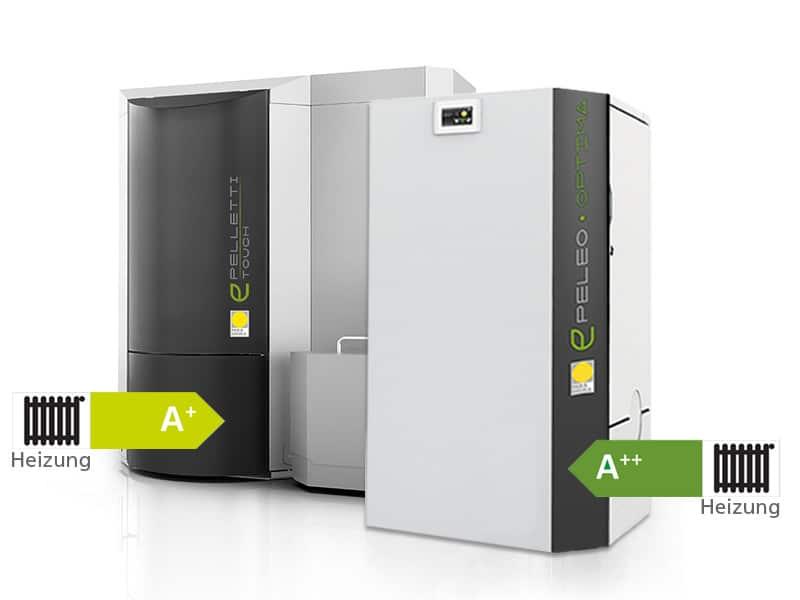 Moderne Heiztechnik mit ERP Label